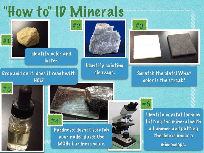 Mineral Identification   NMU Science Education